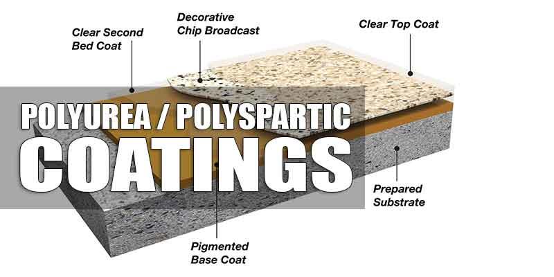 Polyurea Polyspartic Concrete Coatings